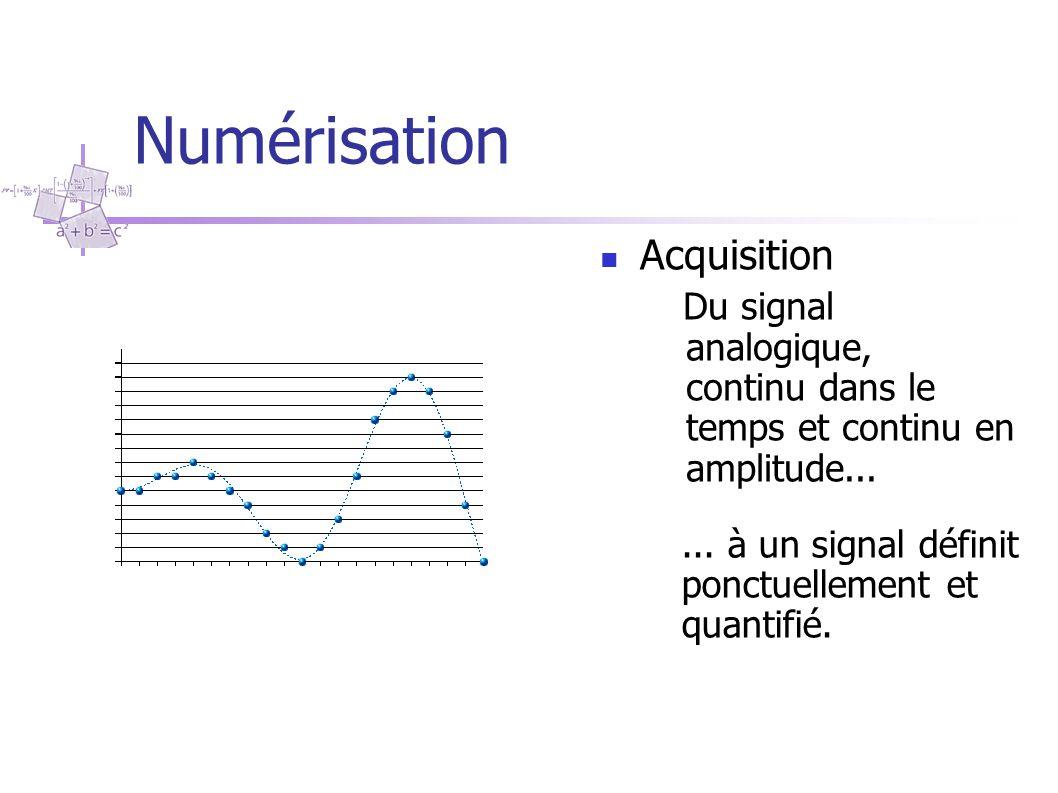 Numérisation Acquisition Du signal analogique, continu dans le temps et continu en amplitude......