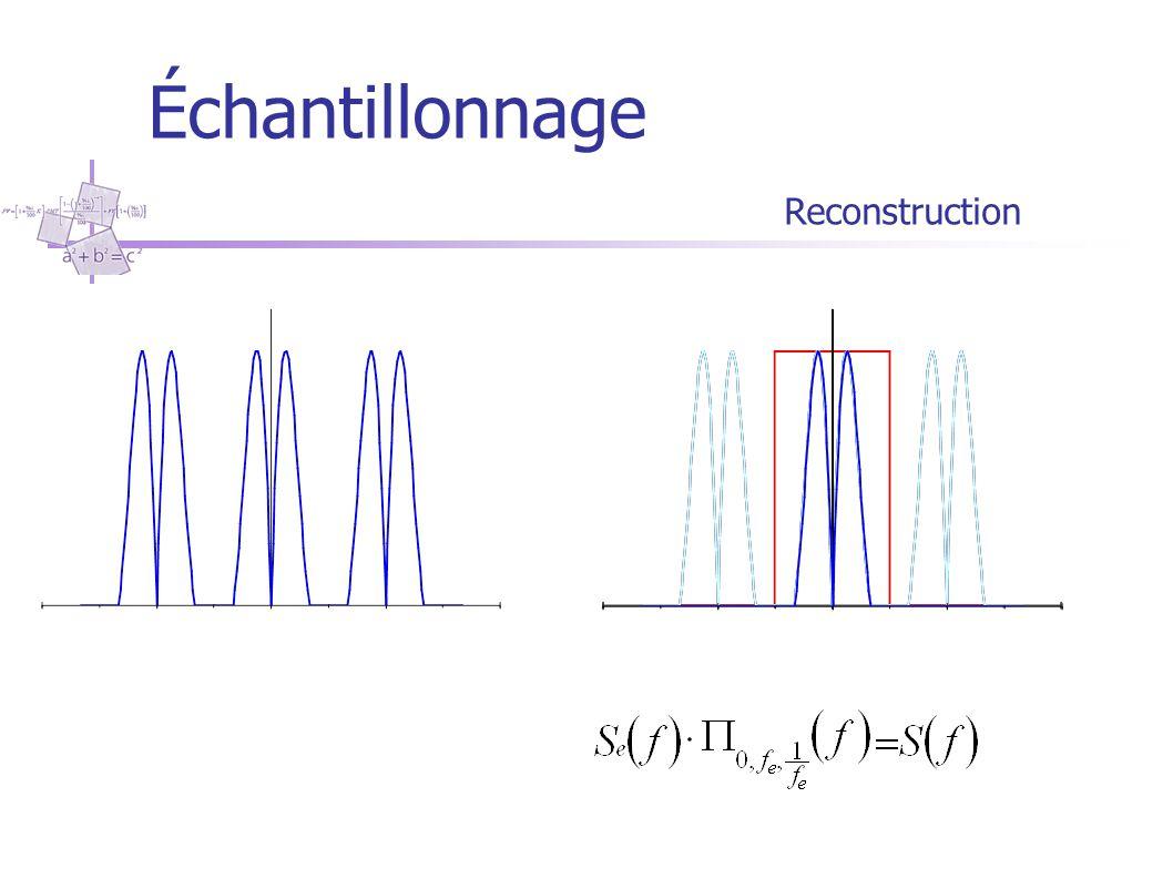 Échantillonnage Exemple:limite de la bande passante par filtrage Des raies hautes fréquences sont atténuées,…. ….et plus audibles après repliement