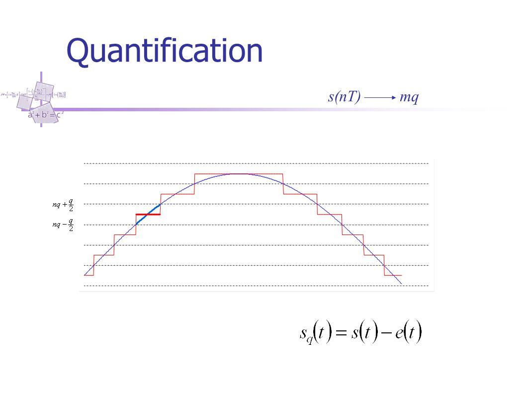 Dans l'espace des Amplitudes, chaque valeur de s(nTe) est approchée par un multiple entier d'une quantité élémentaire q s(nT)mq Quantification