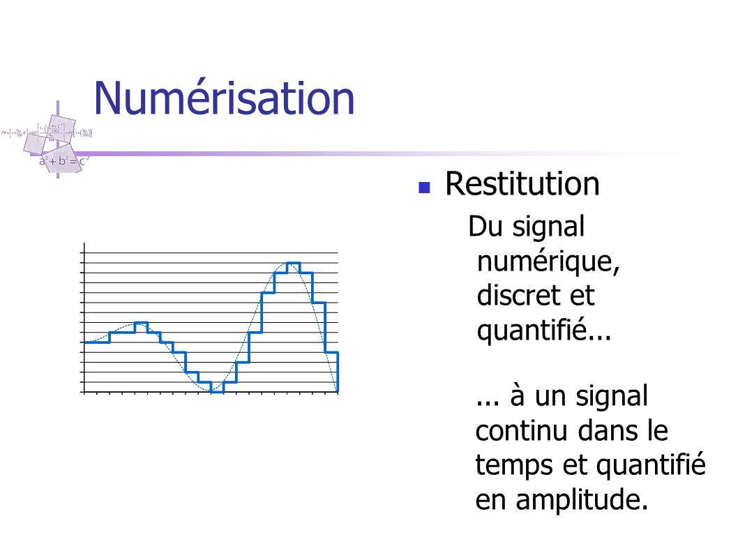 Numérisation Acquisition Du signal analogique, continu dans le temps et continu en amplitude...... à un signal définit ponctuellement et quantifié.