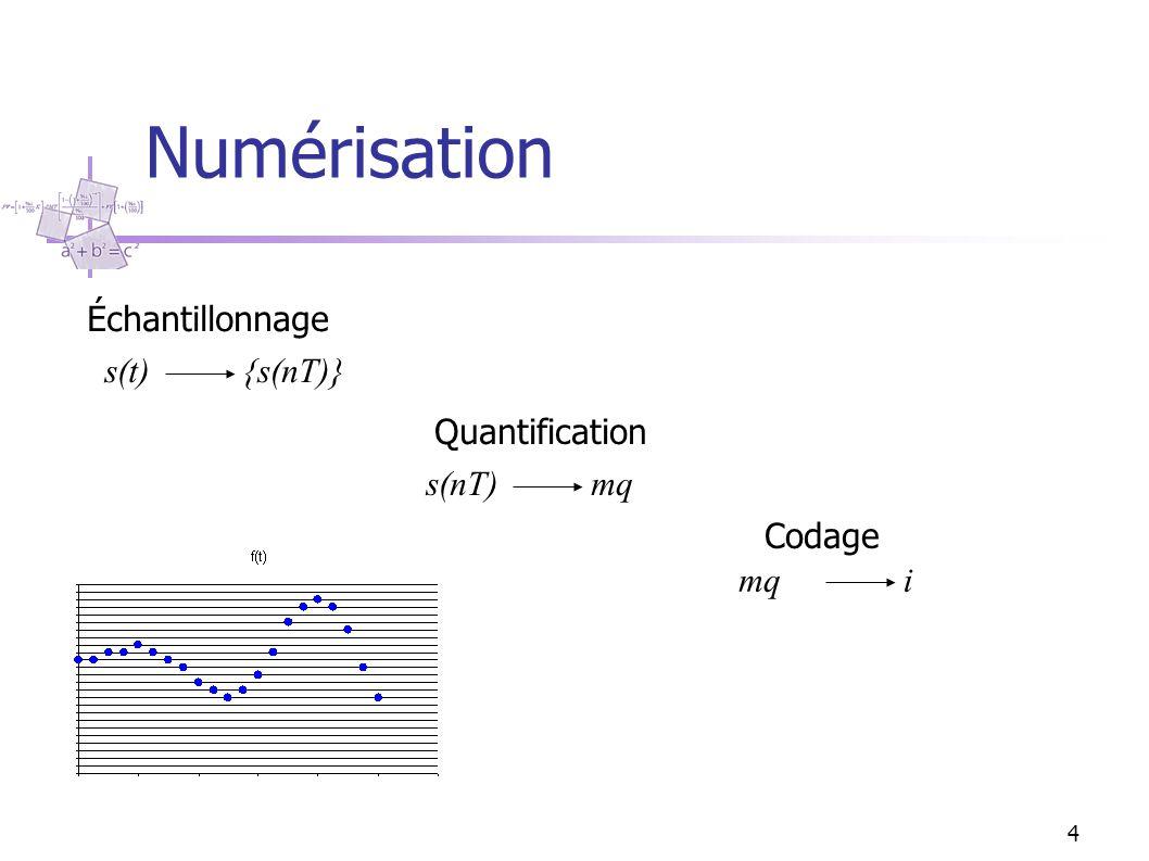 Échantillonnage Exemple Application du théorème de Shanon: f e >3240 hz fréquence d'échantillonnage 3675 hz