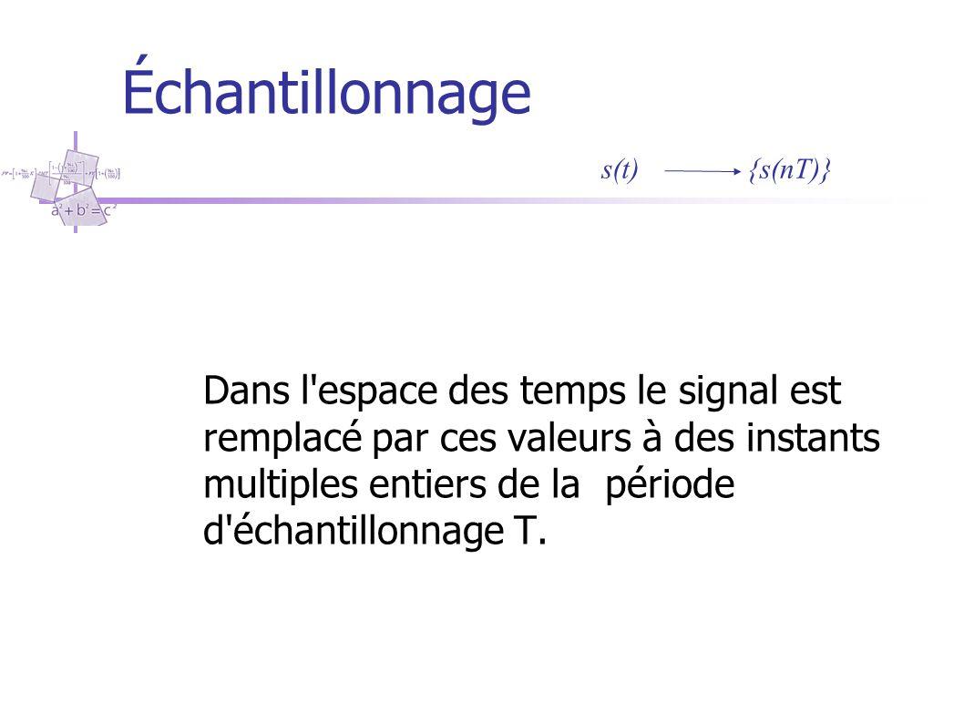 Échantillonnage Dans l espace des temps le signal est remplacé par ces valeurs à des instants multiples entiers de la période d échantillonnage T.