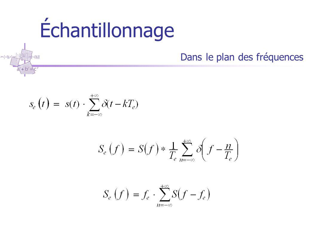 Échantillonnage Modèle mathématique