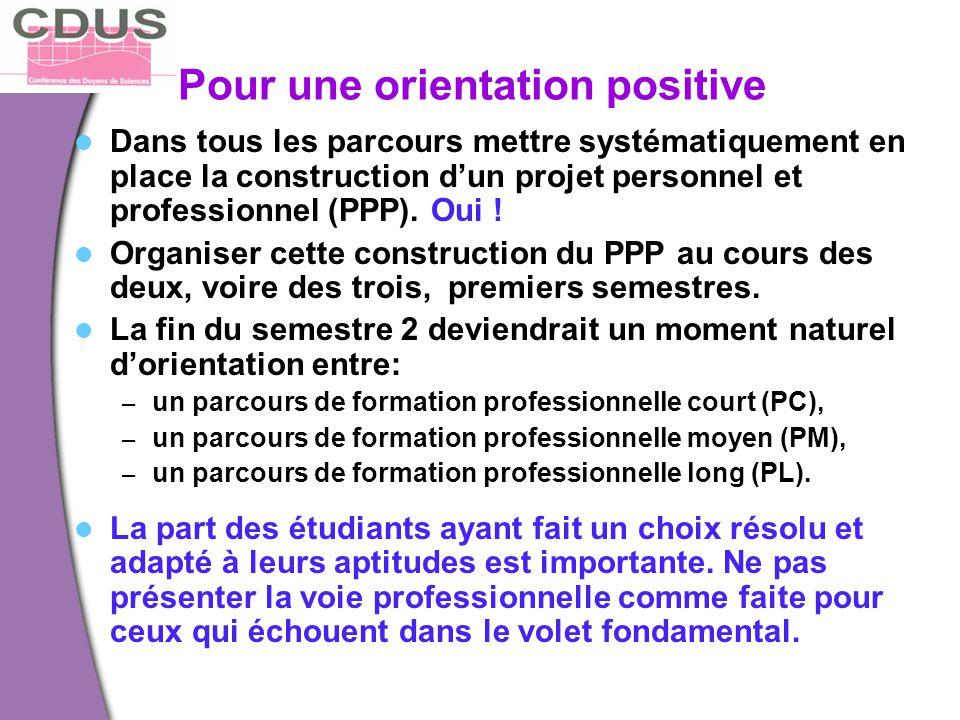 Pour une orientation positive Dans tous les parcours mettre systématiquement en place la construction d'un projet personnel et professionnel (PPP). Ou