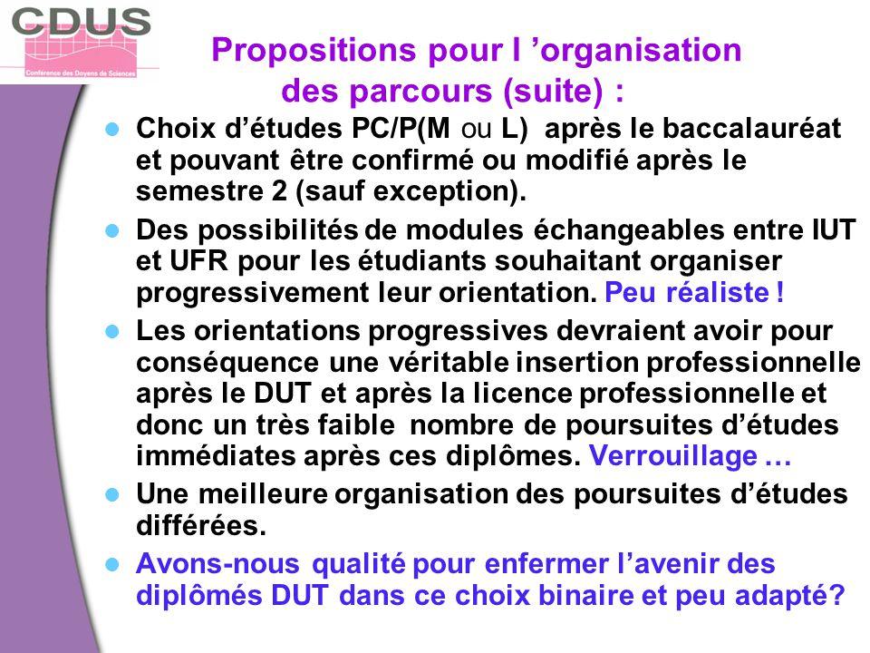 Propositions pour l 'organisation des parcours (suite) : Choix d'études PC/P(M ou L) après le baccalauréat et pouvant être confirmé ou modifié après l