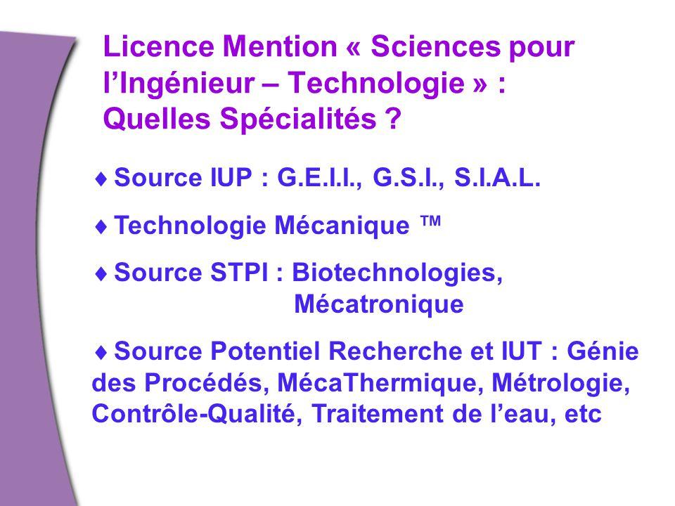 Licence Mention « Sciences pour l'Ingénieur – Technologie » : Quelles Spécialités ?  Source IUP : G.E.I.I., G.S.I., S.I.A.L.  Technologie Mécanique