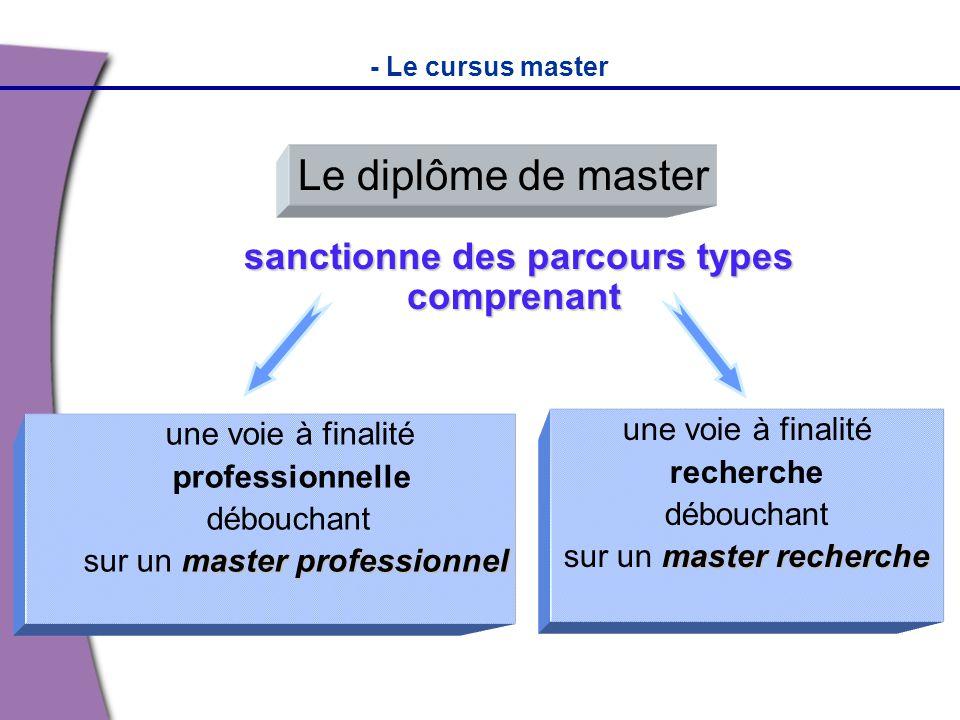- Le cursus master sanctionne des parcours types comprenant sanctionne des parcours types comprenant Le diplôme de master une voie à finalité professi