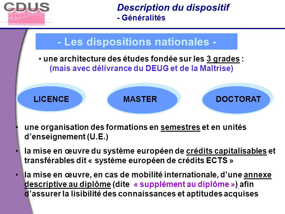 une organisation des formations en semestres et en unités d'enseignement (U.E.) la mise en œuvre du système européen de crédits capitalisables et tran