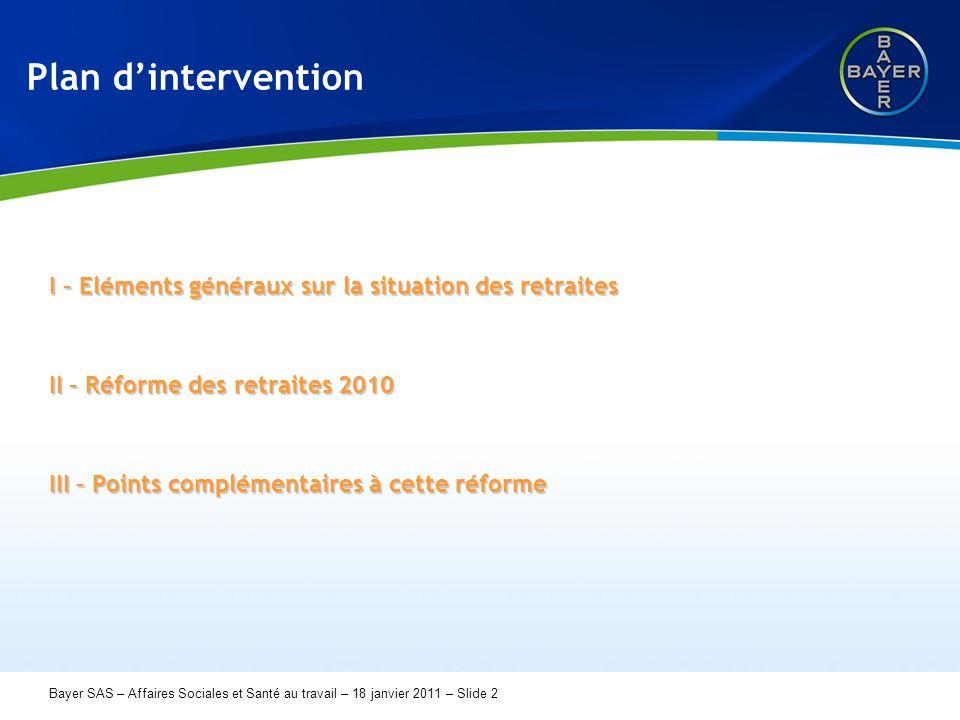 Name der Präsentation Page 2 Bayer SAS – Affaires Sociales et Santé au travail – 18 janvier 2011 – Slide 2 Plan d'intervention I – Eléments généraux sur la situation des retraites II – Réforme des retraites 2010 III – Points complémentaires à cette réforme