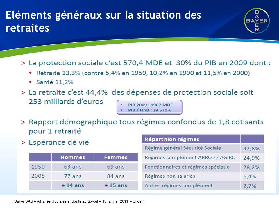 Name der Präsentation Page 4 Bayer SAS – Affaires Sociales et Santé au travail – 18 janvier 2011 – Slide 4 Eléments généraux sur la situation des retraites