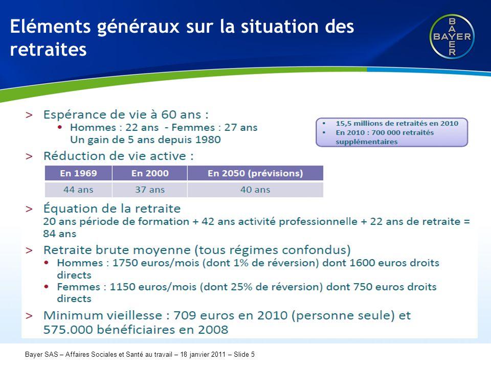 Name der Präsentation Page 5 Bayer SAS – Affaires Sociales et Santé au travail – 18 janvier 2011 – Slide 5 Eléments généraux sur la situation des retraites