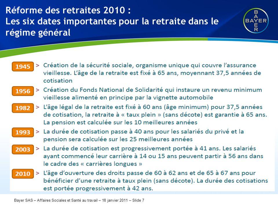 Name der Präsentation Page 7 Bayer SAS – Affaires Sociales et Santé au travail – 18 janvier 2011 – Slide 7 Réforme des retraites 2010 : Les six dates