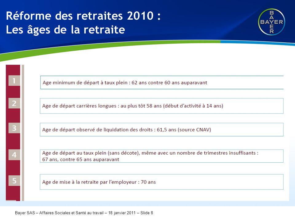 Name der Präsentation Page 8 Bayer SAS – Affaires Sociales et Santé au travail – 18 janvier 2011 – Slide 8 Réforme des retraites 2010 : Les âges de la retraite