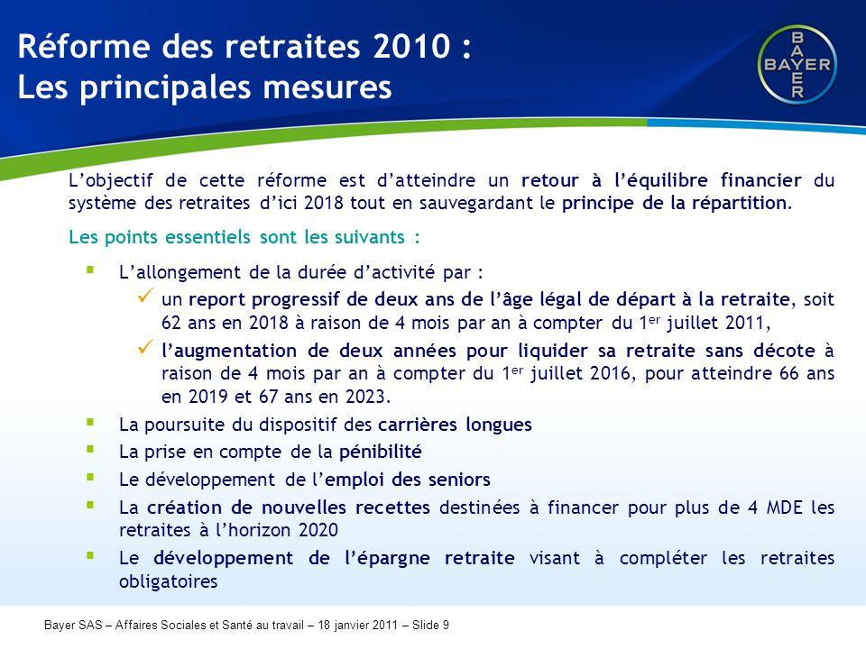 Name der Präsentation Page 9 Bayer SAS – Affaires Sociales et Santé au travail – 18 janvier 2011 – Slide 9 Réforme des retraites 2010 : Les principales mesures L'objectif de cette réforme est d'atteindre un retour à l'équilibre financier du système des retraites d'ici 2018 tout en sauvegardant le principe de la répartition.