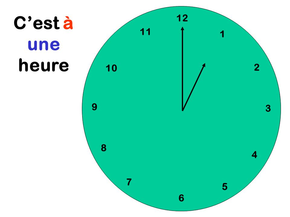 Don't forget: French people use the 24 hr clock 12pm 1pm 2pm 3pm 4pm 5pm 6pm 7pm 8pm 9pm 10pm 11pm 12am à midi à 13h à 14h à 15h à 16h à 17h à 18h à 19h à 20h à 21h à 22h à 23h à minuit