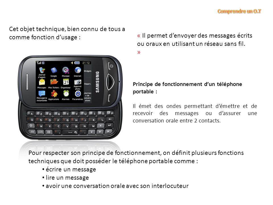 Cet objet technique, bien connu de tous a comme fonction d'usage : « Il permet d'envoyer des messages écrits ou oraux en utilisant un réseau sans fil.