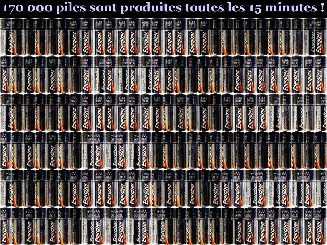 170 000 piles sont produites toutes les 15 minutes !