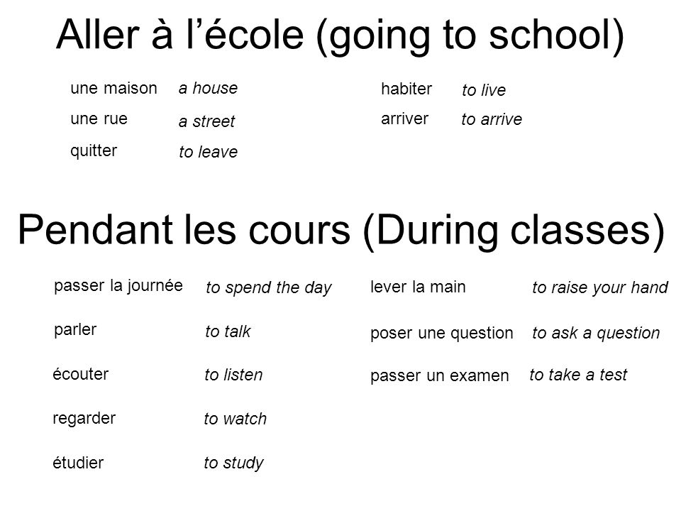 Aller à l'école (going to school) a house une maison une rue quitter habiter a street to leave to live arriver to arrive Pendant les cours (During classes) parler écouter regarder étudier to talk to listen to watch passer la journée to spend the day to study poser une question passer un examen to ask a question to take a test lever la main to raise your hand