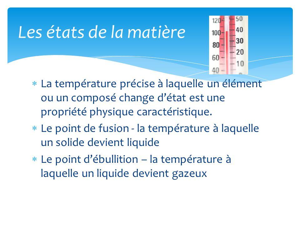 Solide Gaz (sublimation) Gaz Liquide (condensation liquide) GazLiquide (évaporation) LiquideSolide (solidification) Liquide Solide (fusion) Les états de la matière (continuer)