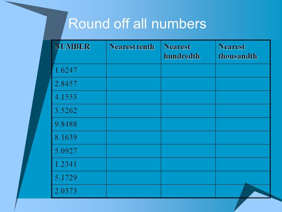 Round off all numbersNUMBER Nearest tenth Nearest hundredth Nearest thousandth 1.6247 2.8457 4.1553 3.5262 9.8488 8.1639 5.0927 1.2341 5.1729 2.0373