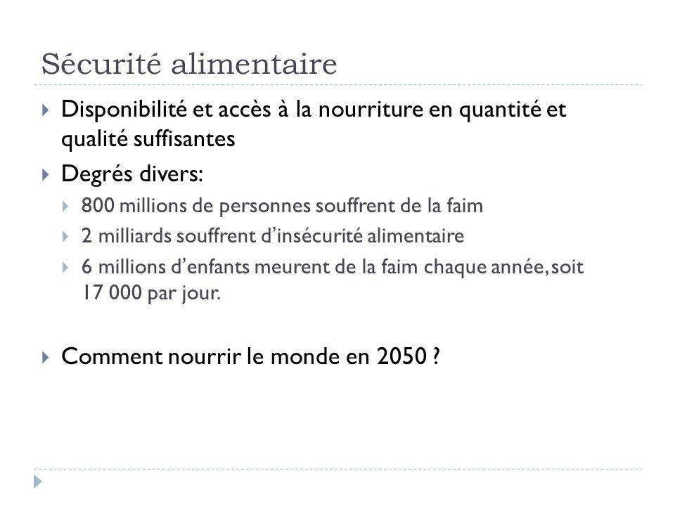 Sécurité alimentaire  Disponibilité et accès à la nourriture en quantité et qualité suffisantes  Degrés divers:  800 millions de personnes souffren