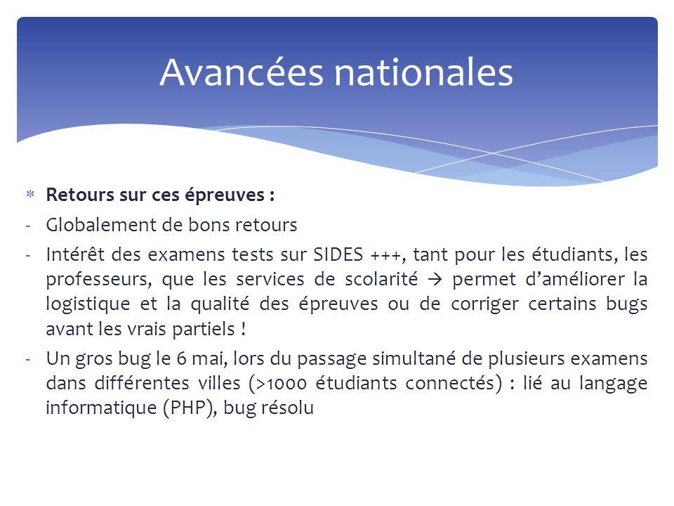  Retours sur ces épreuves : -Globalement de bons retours -Intérêt des examens tests sur SIDES +++, tant pour les étudiants, les professeurs, que les