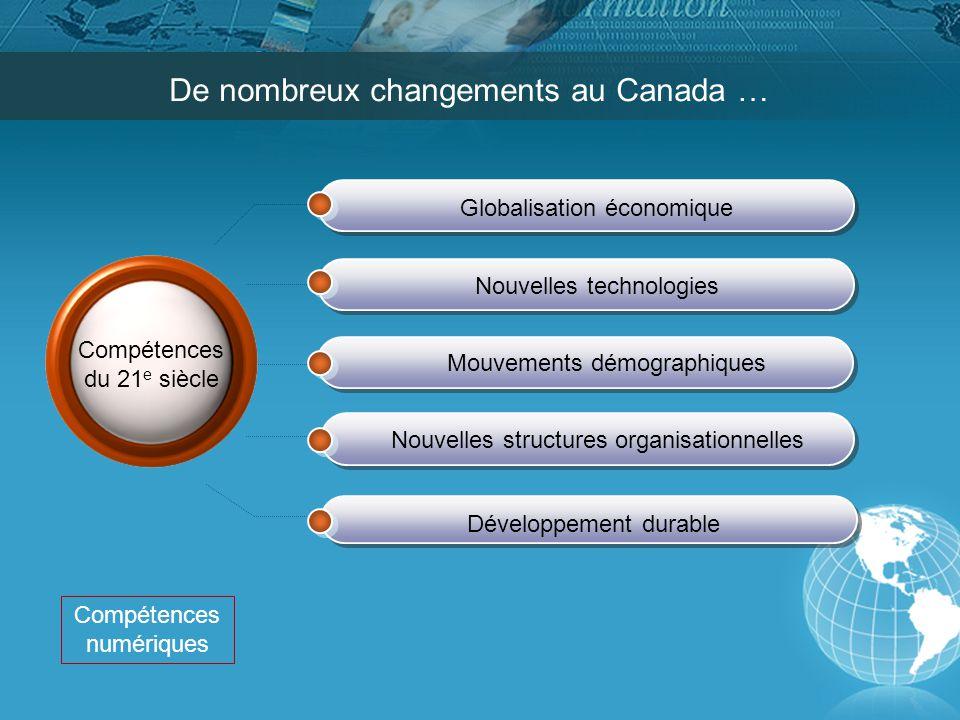 Globalisation économique Nouvelles technologies Mouvements démographiques Nouvelles structures organisationnelles Développement durable De nombreux changements au Canada … Compétences numériques Compétences du 21 e siècle