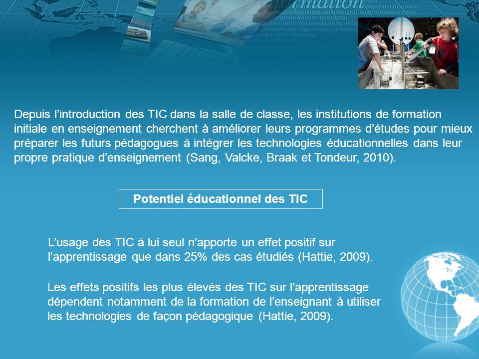 Objectif de recherche La décision quant à l'utilisation et le moyen d'utilisation des TIC en éducation relève de l'enseignant (Ertmer, 2005).