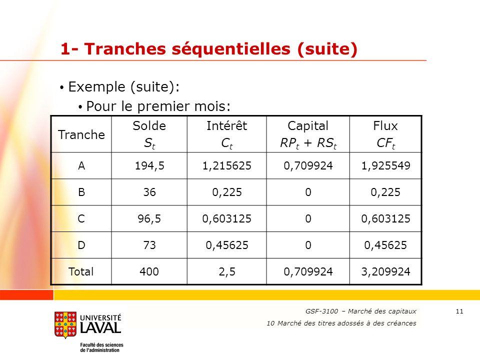 www.ulaval.ca 11 1- Tranches séquentielles (suite) Exemple (suite): Pour le premier mois: GSF-3100 – Marché des capitaux 10 Marché des titres adossés