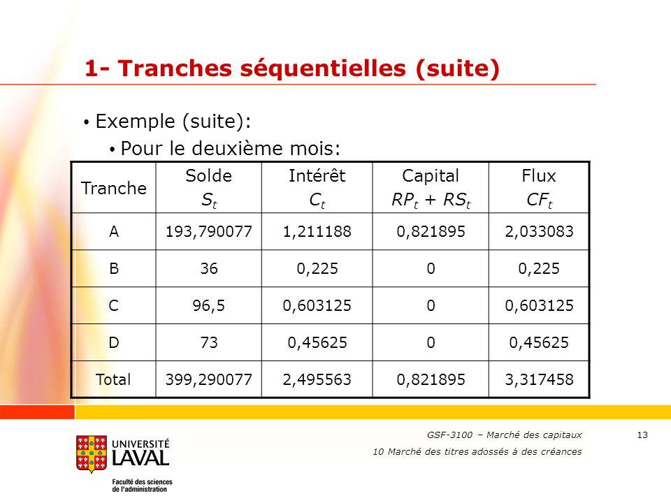 www.ulaval.ca 13 1- Tranches séquentielles (suite) Exemple (suite): Pour le deuxième mois: GSF-3100 – Marché des capitaux 10 Marché des titres adossés