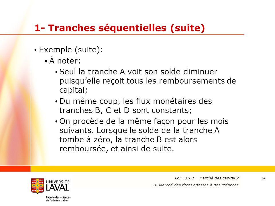 www.ulaval.ca 14 1- Tranches séquentielles (suite) Exemple (suite): À noter: Seul la tranche A voit son solde diminuer puisqu'elle reçoit tous les rem