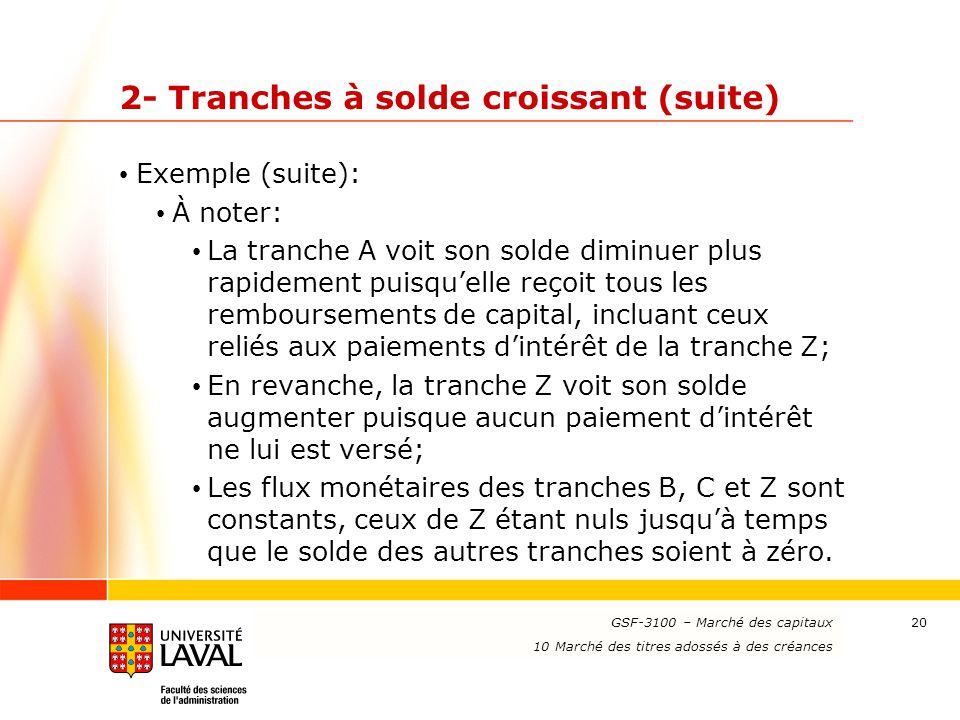 www.ulaval.ca 20 2- Tranches à solde croissant (suite) Exemple (suite): À noter: La tranche A voit son solde diminuer plus rapidement puisqu'elle reço