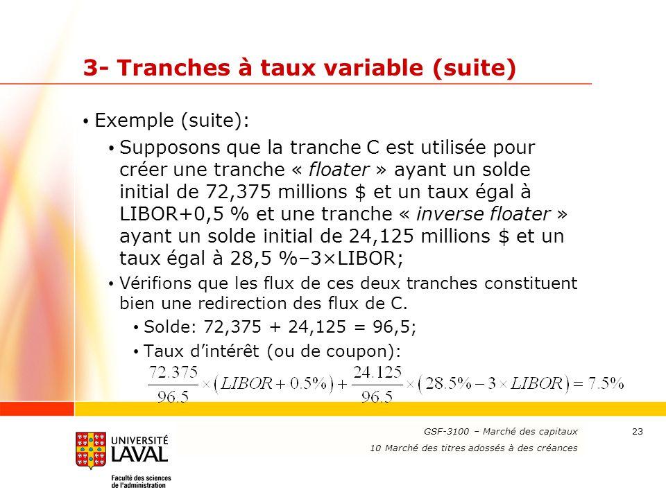 www.ulaval.ca 23 3- Tranches à taux variable (suite) Exemple (suite): Supposons que la tranche C est utilisée pour créer une tranche « floater » ayant