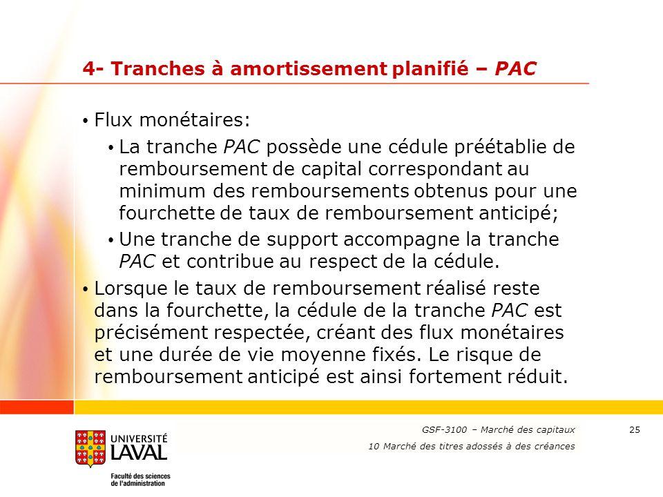 www.ulaval.ca 25 4- Tranches à amortissement planifié – PAC Flux monétaires: La tranche PAC possède une cédule préétablie de remboursement de capital