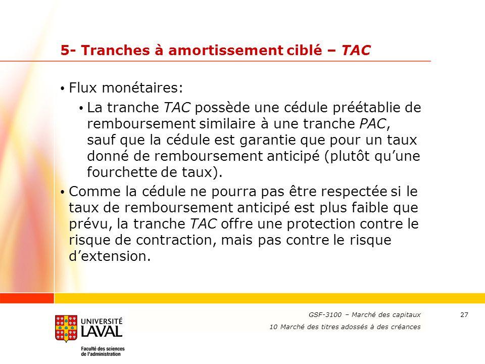 www.ulaval.ca 27 5- Tranches à amortissement ciblé – TAC Flux monétaires: La tranche TAC possède une cédule préétablie de remboursement similaire à un