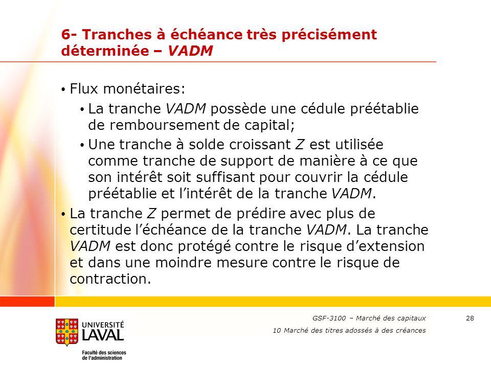 www.ulaval.ca 28 6- Tranches à échéance très précisément déterminée – VADM Flux monétaires: La tranche VADM possède une cédule préétablie de rembourse