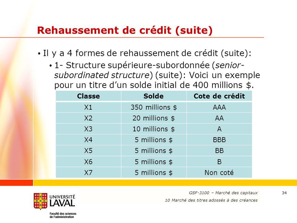 www.ulaval.ca 34 Rehaussement de crédit (suite) Il y a 4 formes de rehaussement de crédit (suite): 1- Structure supérieure-subordonnée (senior- subord