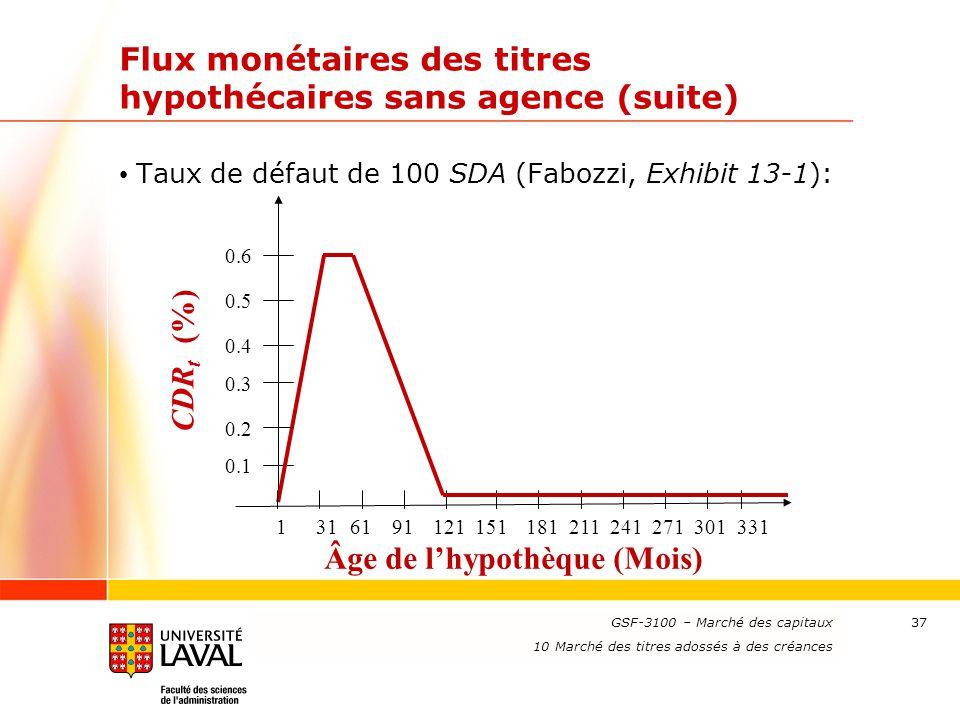 www.ulaval.ca 37 Flux monétaires des titres hypothécaires sans agence (suite) Taux de défaut de 100 SDA (Fabozzi, Exhibit 13-1): GSF-3100 – Marché des