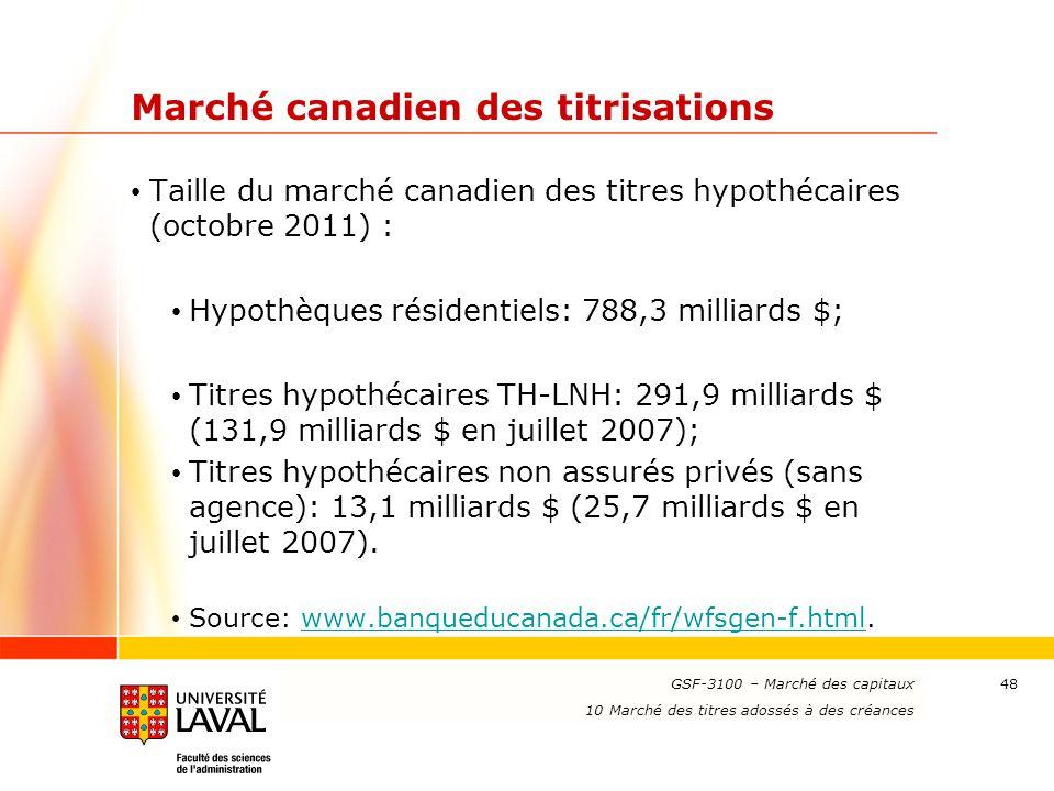 www.ulaval.ca 48 Marché canadien des titrisations Taille du marché canadien des titres hypothécaires (octobre 2011) : Hypothèques résidentiels: 788,3