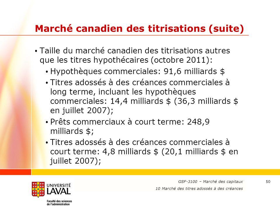 www.ulaval.ca 50 Marché canadien des titrisations (suite) Taille du marché canadien des titrisations autres que les titres hypothécaires (octobre 2011