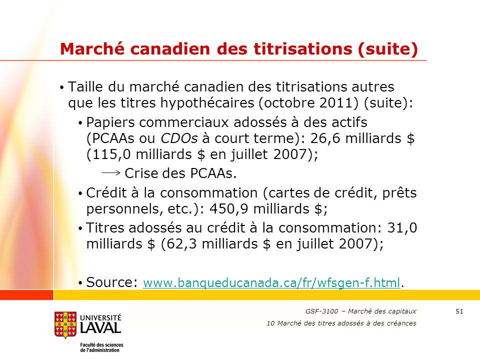 www.ulaval.ca 51 Marché canadien des titrisations (suite) Taille du marché canadien des titrisations autres que les titres hypothécaires (octobre 2011