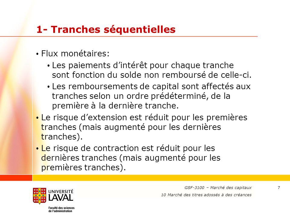 www.ulaval.ca 7 1- Tranches séquentielles Flux monétaires: Les paiements d'intérêt pour chaque tranche sont fonction du solde non remboursé de celle-c
