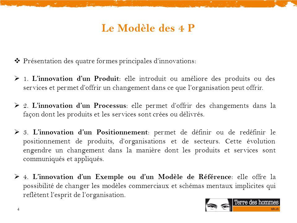 4 Le Modèle des 4 P  Présentation des quatre formes principales d'innovations:  1.