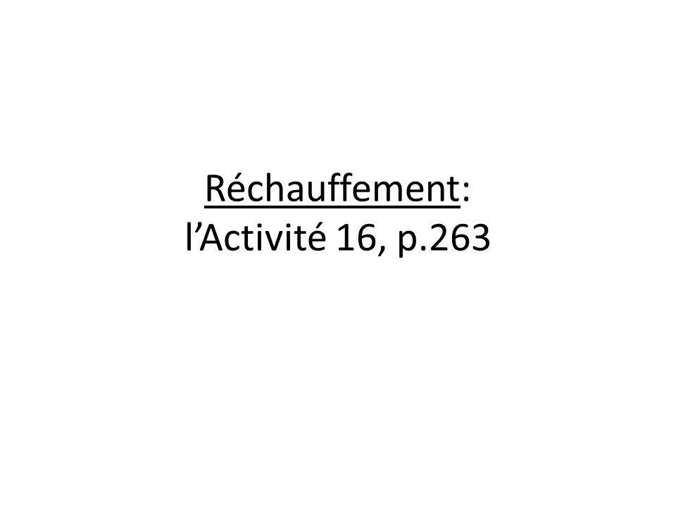 Réchauffement: l'Activité 16, p.263