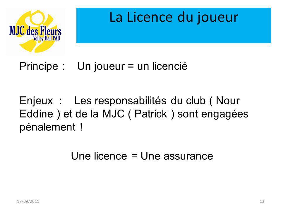 17/09/201113 La Licence du joueur Principe : Un joueur = un licencié Enjeux : Les responsabilités du club ( Nour Eddine ) et de la MJC ( Patrick ) sont engagées pénalement .