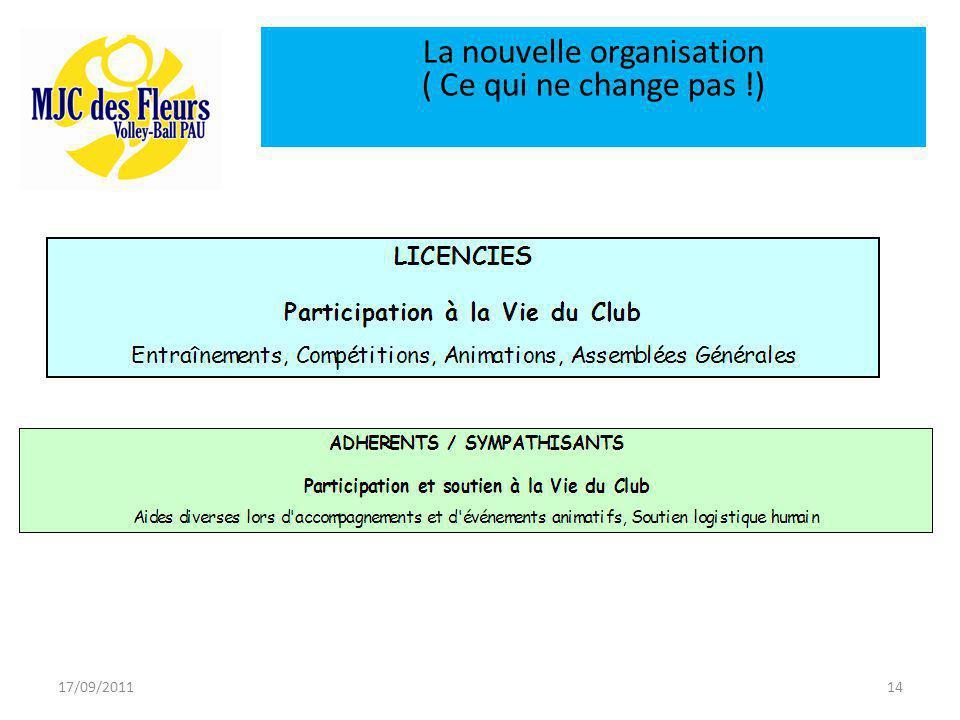 17/09/201114 La nouvelle organisation ( Ce qui ne change pas !)