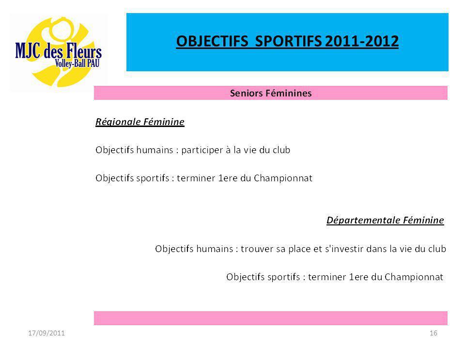 17/09/201116 OBJECTIFS SPORTIFS 2011-2012