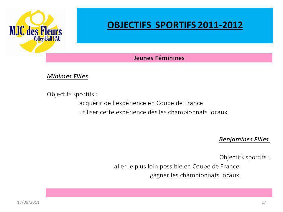 17/09/201117 OBJECTIFS SPORTIFS 2011-2012