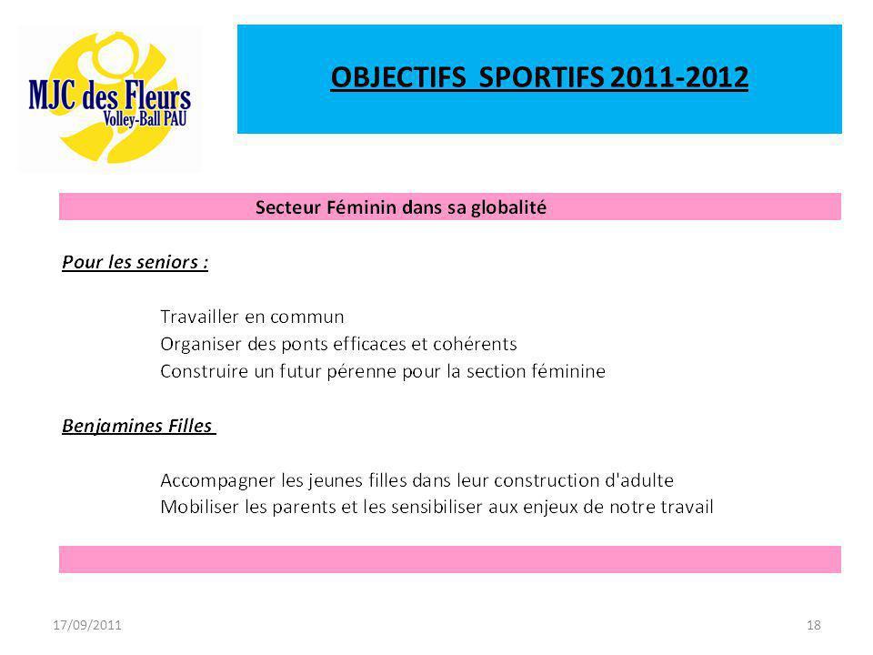 17/09/201118 OBJECTIFS SPORTIFS 2011-2012