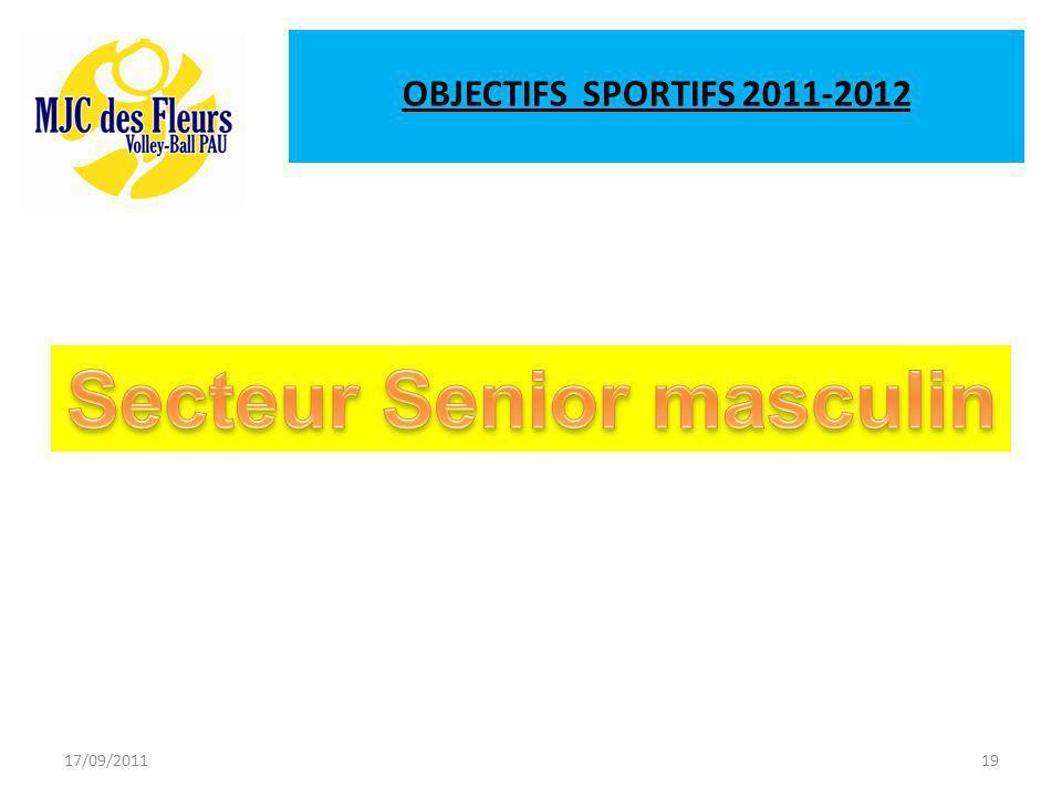 17/09/201119 OBJECTIFS SPORTIFS 2011-2012